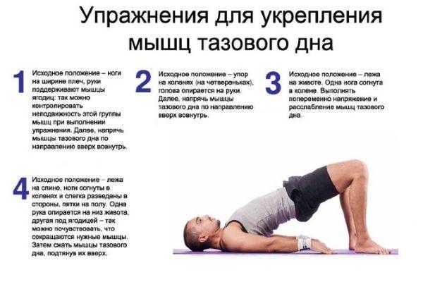 Комплекс упражнений по Кегелю